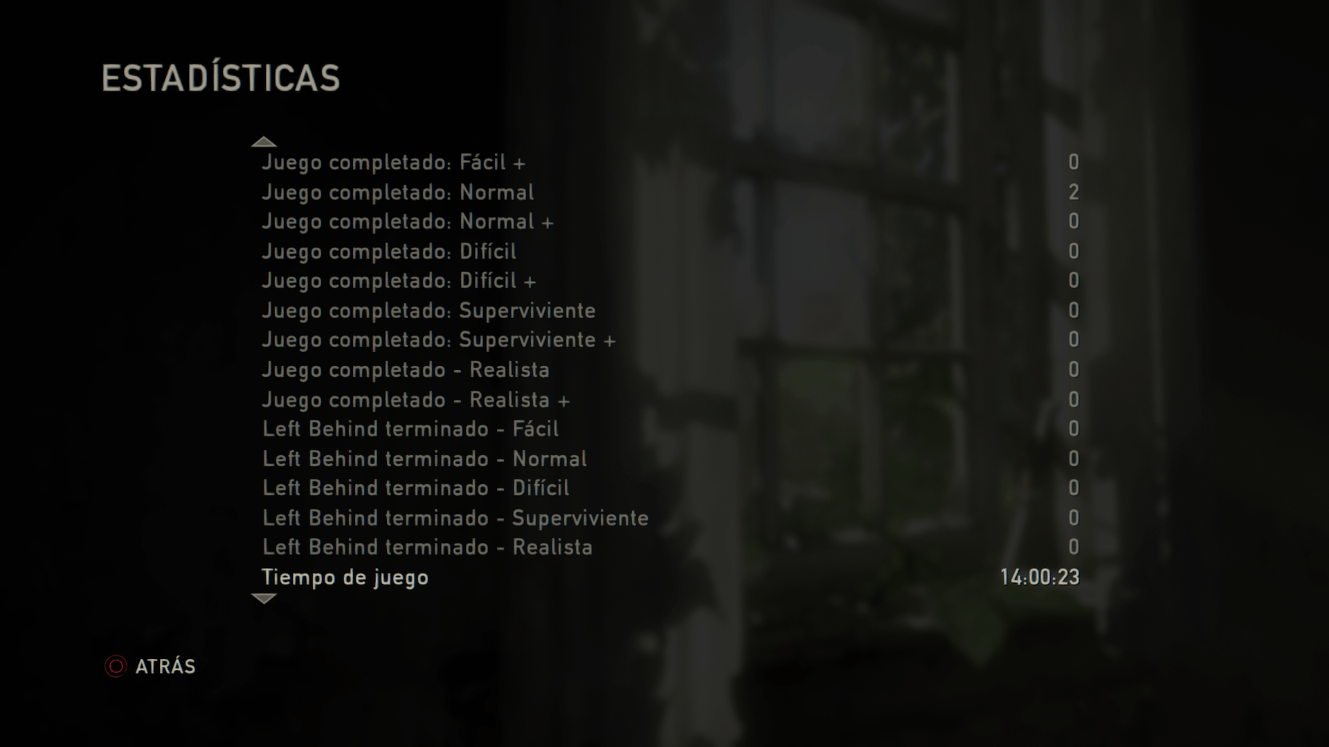 The Last of Us - Estadísticas de juego